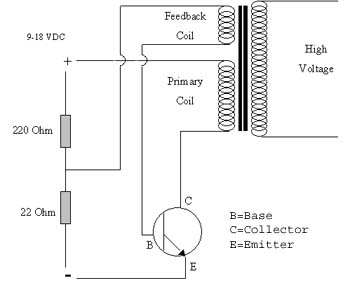 Index on flyback transformer tesla coil