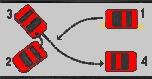 3 point turn : k turn diagram - findchart.co