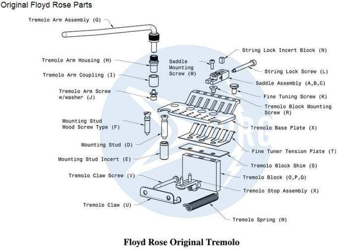 floyd map jpg rh angelfire com floyd rose original diagram floyd rose tremolo parts diagram
