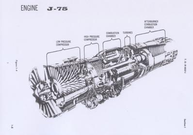 Pratt & Whitney J75