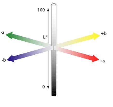 atmosphärendruck plasma hersteller