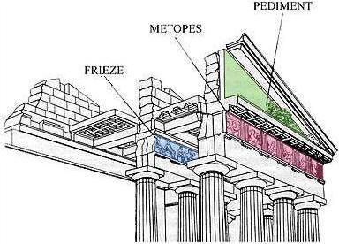 SOURCE E This Cut Away Diagram Of The Parthenon Shows How Panathenaic Frieze Coloured Blue Ran Around Architrave On Inner Row Columns