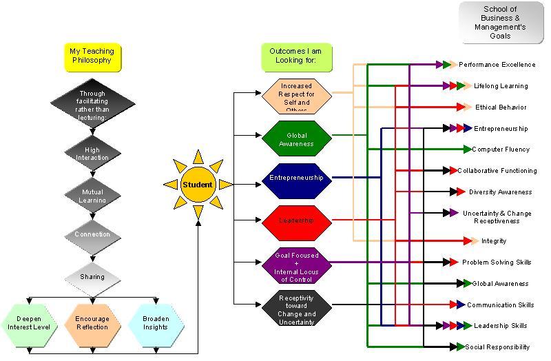 progressivism philosophy of education pdf