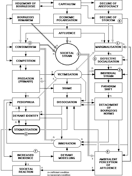 criminological theories chart Chart of criminology theories criminology – wikipedia essays – largest database of quality sample essays and research papers on criminological theories chart.