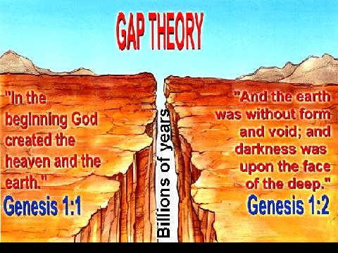 Theistic Evolution, Gap Theory, and Progressive Creationism are Wrong