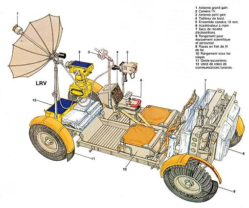 how to draw a space rover