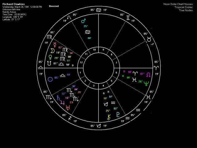 Astrology are zodiac signs reversed in earths southern hemisphere darwinian evolution richard dawkins was born in nairobi kenya which is 1 s 17 from the equator he would therefore according to the mirror zodiac ccuart Images