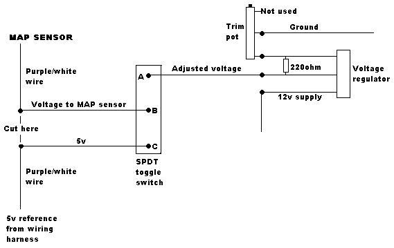 map sensor voltage adjuster for the jeep 4 0 efi engine rh angelfire com Digital Pressure Transducer Wiring-Diagram Digital Pressure Transducer Wiring-Diagram