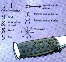 veilig gebruik symbolen