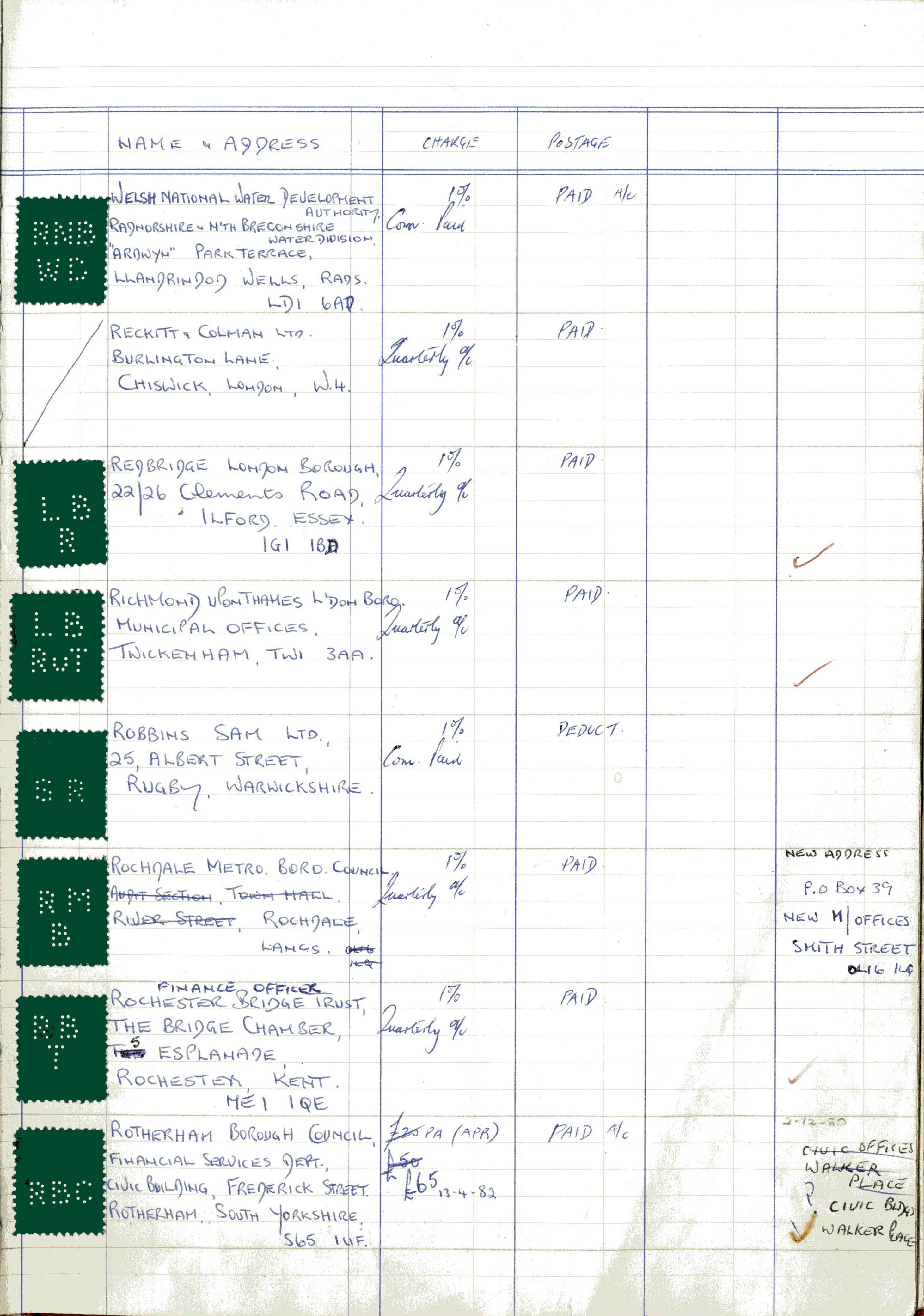 Perfin Society Library – Sloper Records