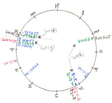 Synastry: The Astrology of Mars and Saturn Between Charts