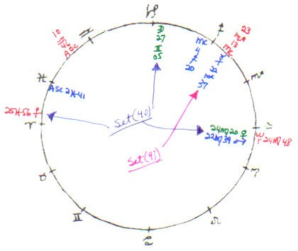 Valuable information astrology chart bisexual apologise, that