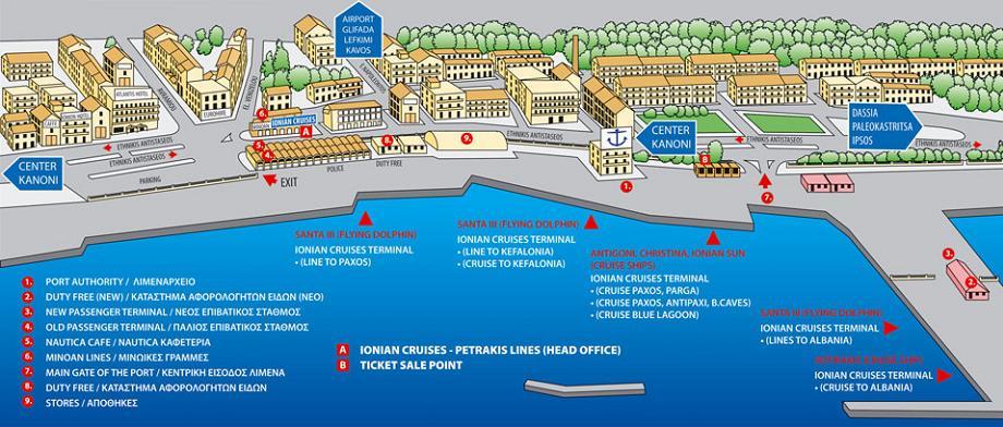 Ionian Cruises