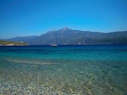 Samos, Klima beach