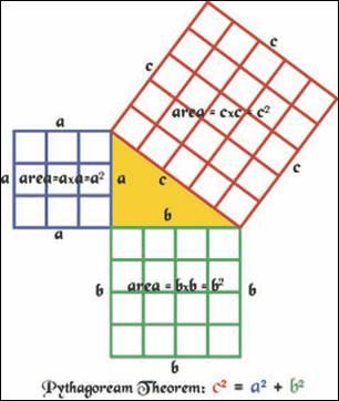 Babylonian mathematics free essay