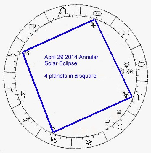 May 10 2014. Saturn/Satan at opposition. Watch what Putin is doing
